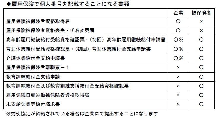 vol4表