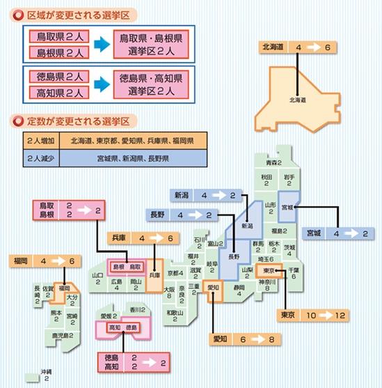 参院選選挙区定数(出典:総務省)