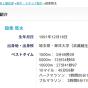 マラソン日本最高記録をマークした設楽悠太