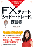 FXチャート「シャドー・トレード」練習帳
