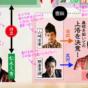 朝倉景鏡と朝倉氏の末裔